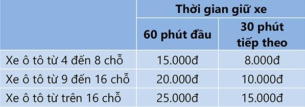 Giá gửi xe hơi sân bay Tân Sơn Nhất