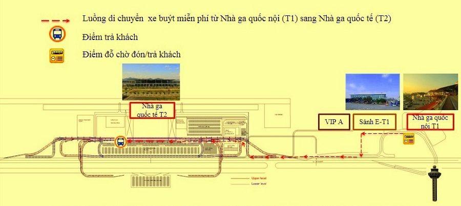 Sơ đồ xe buýt di chuyển giữa 2 nhà ga T1 và T2