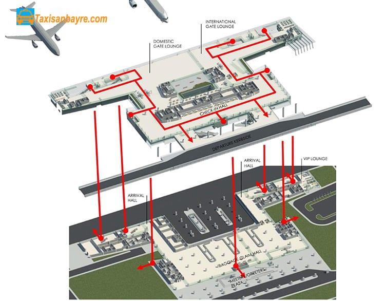 Thông tin sân bay Cát Bi - hinh 1